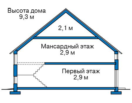 Высота этажей :: Проект 59-68